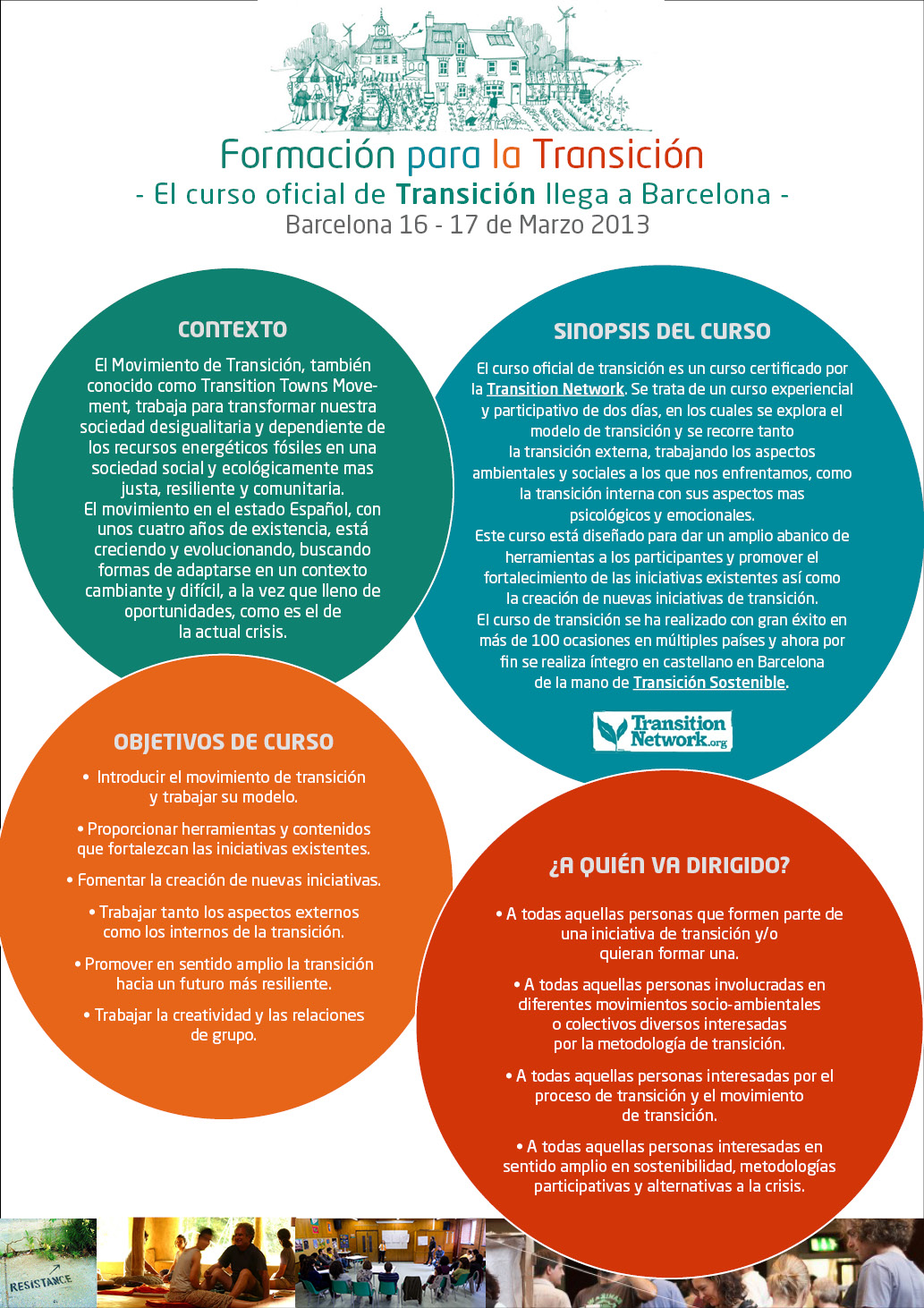 Curso oficial de Transición marzo 2013 Barcelona - Transición Sostenible