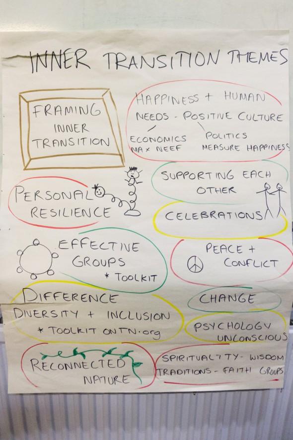 Inner Transition Training - transición interior January 2013 London-16