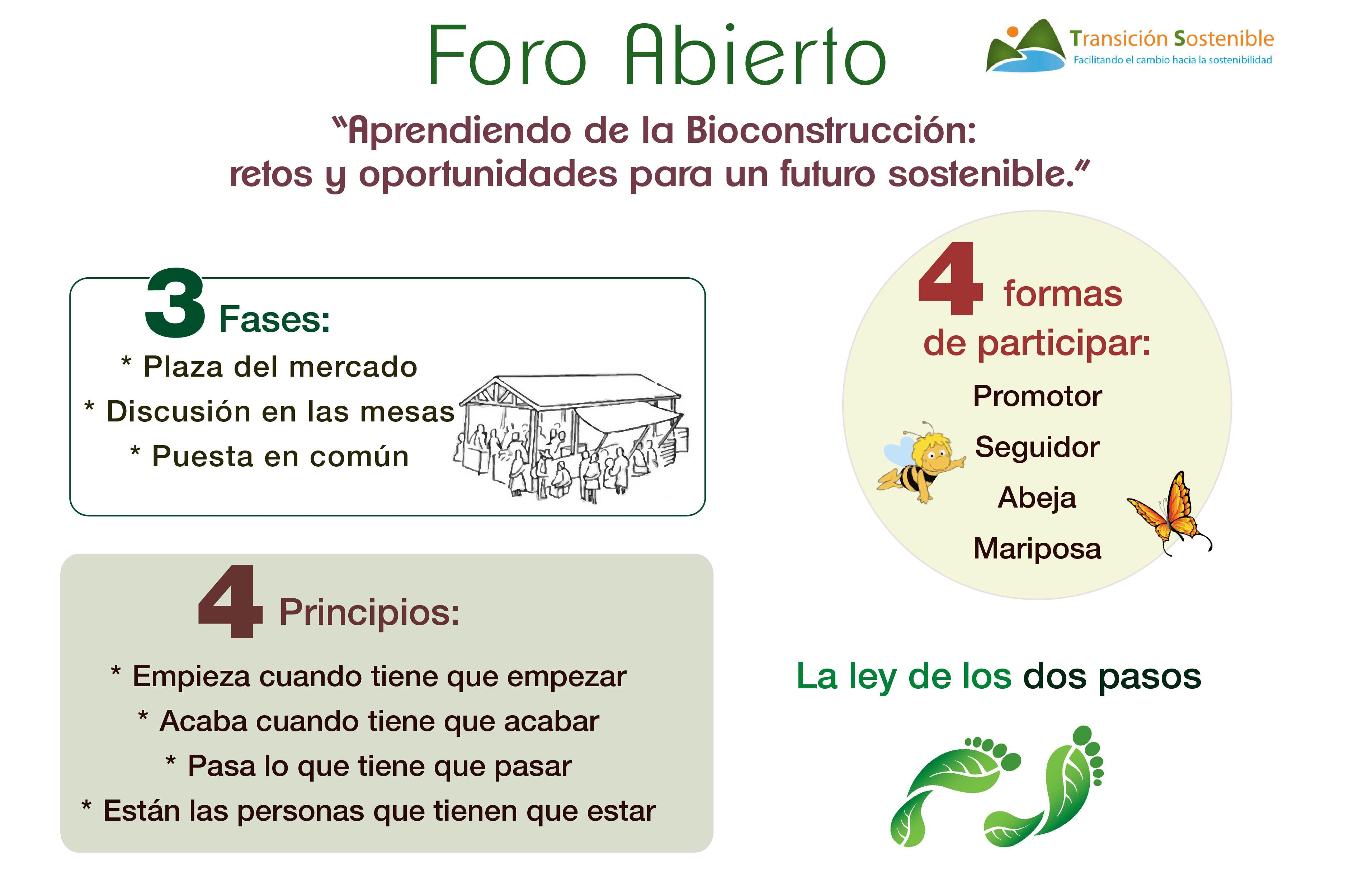 Foro-Abierto-open-space-Transición-Sostenible.jpg
