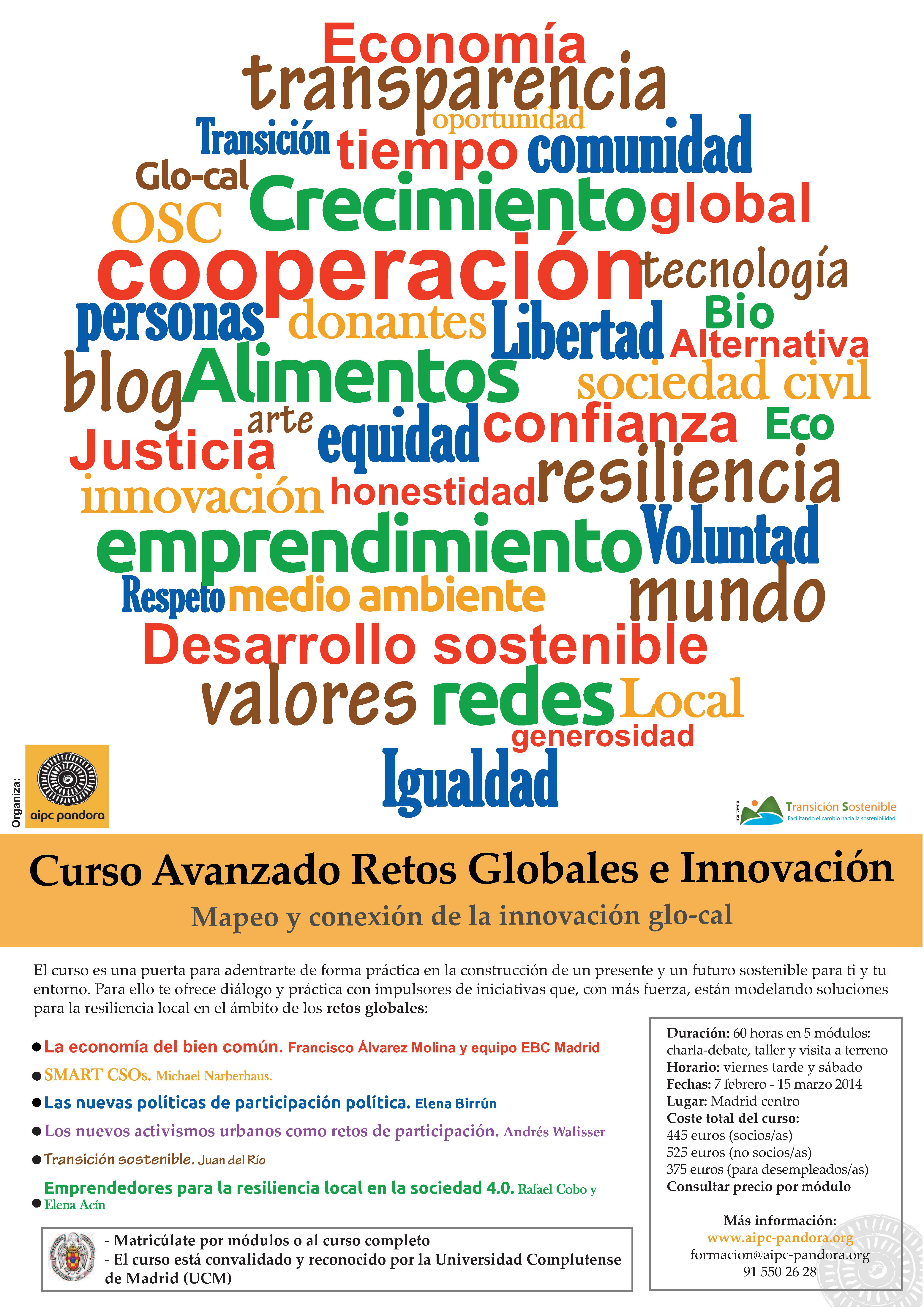 Curso Retos Globales e Innovación - Mapeo de la innovación Glo-cal - Transición Sostenible