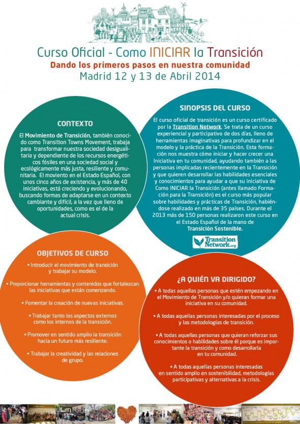 Curso oficial INICIAR la Transición_Abril2014_MAdrid - Transición Sostenible (1)